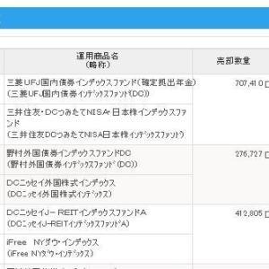 IDECO 勝負! スイッチング 令和元年5月15日