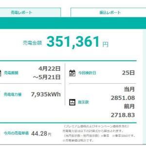 太陽光発電 令和元年5月分 売り上げ