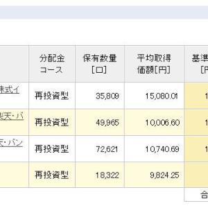 積立NISA 令和元年7月1日 資産状況