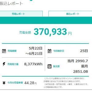 太陽光発電売電収入 令和元年7月 (6月分)