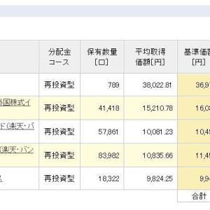 積立NISA 令和元年7月22日 資産状況