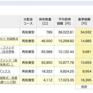 積立NISA 令和元年8月27日 資産状況