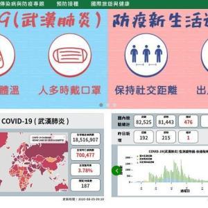 日本は台湾からも…【台湾の入境制限緩和対象外の日本】台湾のコロナ対策は超絶優秀!!