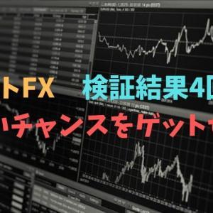 ドラストFX 検証結果4回目!少ないチャンスをゲットせよ!