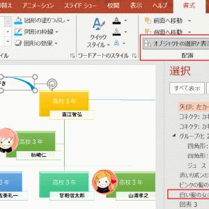 PowerPoint 写真入り人物相関図・組織図を作る簡単な方法
