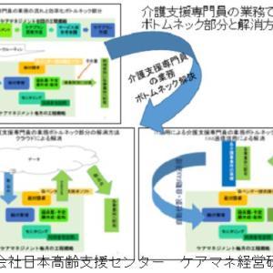 事業所間情報連携による効率化
