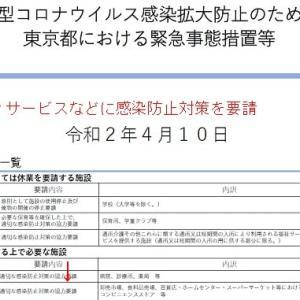 東京都緊急事態措置