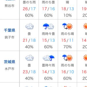 雨の日は自転車乗りますか?乗りませんか?