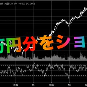 ユーロ円(EUR/JPY)のエントリー完了!取引金額は6000万でショート
