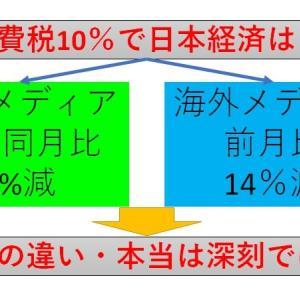 消費税10%で日本経済は深刻?日本と海外メディア報道の違いから考える