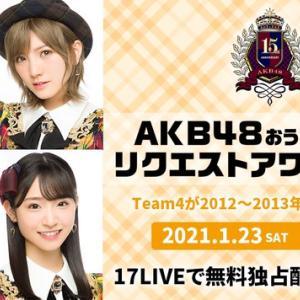 AKB48 オンラインでリクエストアワー2021開催