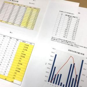 授業のようす 〜情報処理 実技試験〜