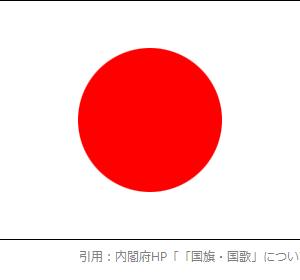 バングラデシュの国旗の円の位置が「ほぼ」中心である理由【バングラデシュ】
