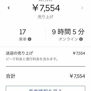 Uber Eats生活 100日目
