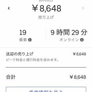Uber Eats生活 102日目