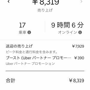 Uber Eats生活 103日目