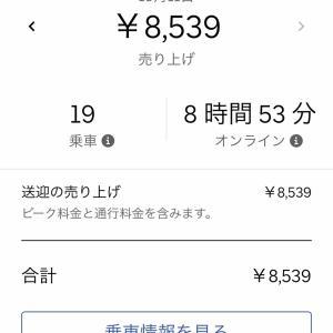 Uber Eats生活 104日目