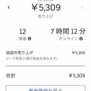 Uber Eats生活 106日目