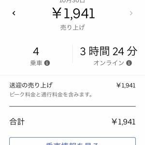 Uber Eats生活 109日目