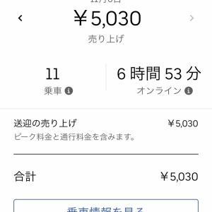 Uber Eats生活 110日目