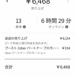 Uber Eats生活 111日目