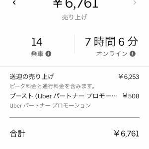 Uber Eats生活 112日目
