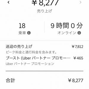 Uber Eats生活 114日目