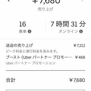 Uber Eats生活 115日目