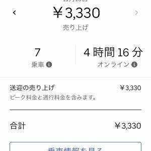 Uber Eats生活 116日目