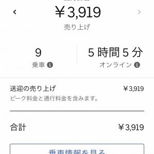 Uber Eats生活 120日目
