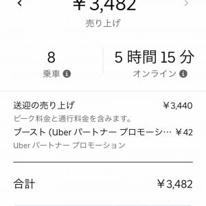 Uber Eats生活 121日目