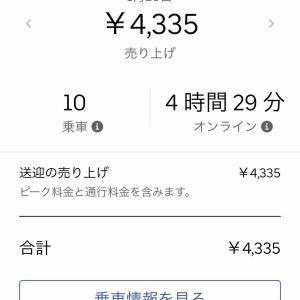 Uber Eats生活 133日目