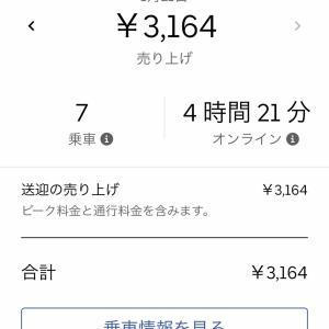 Uber Eats生活 134日目