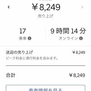 Uber Eats生活 135日目
