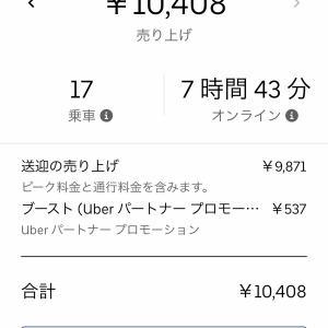 Uber Eats生活 137日目