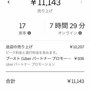 Uber Eats生活 138日目