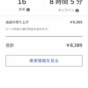 Uber Eats生活 31日目