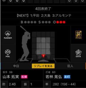 メルセデスは80球でスッパリと!スムーズな得点が勝利へ【巨人vs.中日8/7】