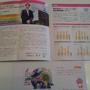 朝日放送グループホールディングス(9405)から9月権利のクオカードが届きました☺️