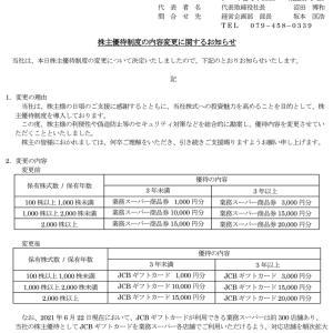 日本管財(9728)、ヨンキュウ(9955)から3月権利のカタログが届きました☺