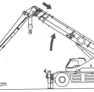 GRシリーズ以前のモデルのジブ格納手順(25t以上) 概要編