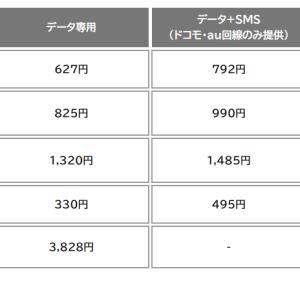 iPhone12 Pro Maxを買うにあたって ahamo じゃなく nuro mobile にしたわけは?😎