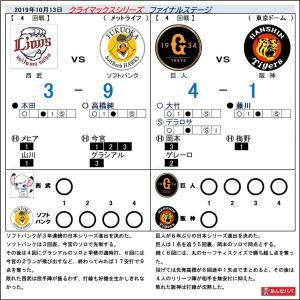 10/13【CSファイナルステージ】ソフトバンク・巨人 日本シリーズ進出を決める‼