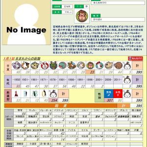 10/17【野球選手】日下 正勝 0395