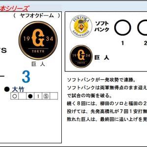 10/20【日本シリーズ】ソフトバンクが連勝