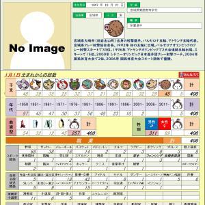 10/21【射撃選手】伊東 総一郎 0400
