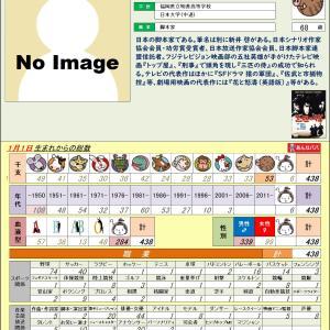 11/11【脚本家】阿部 桂一 0438