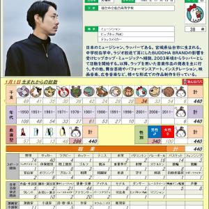 11/13【ミュージシャン】環 ROY 0440