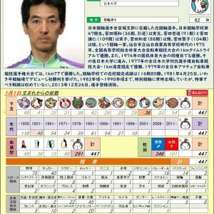 11/17【競輪選手】菅田 彰人 0447