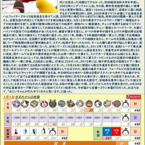 11/19【野球選手】小山 桂司 0448